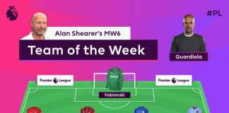 team of the week premier league minggu ke-6